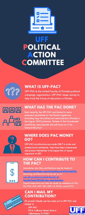 UFF infographic